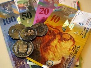 Курс швейцарского франка к доллару