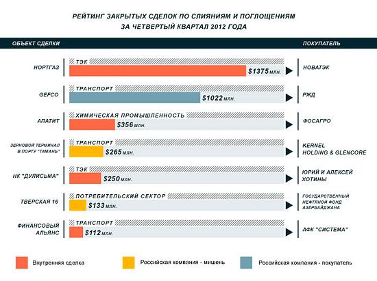 ВЗГЛЯД: Ситуация на российском рынке акций пока - Forbes ru